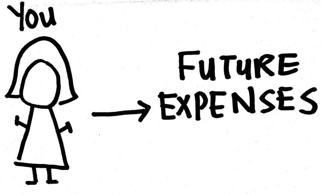 calculating future expenses